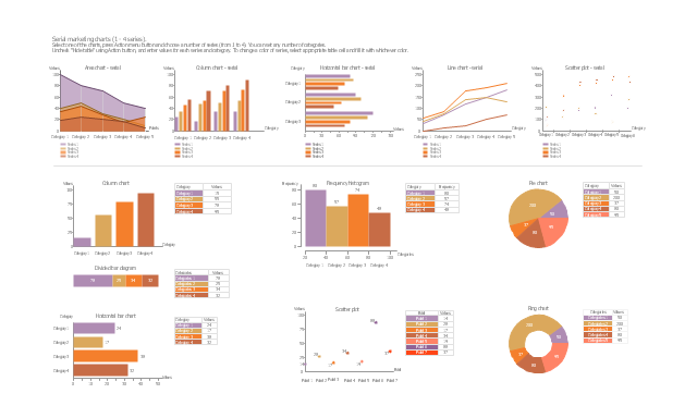 Graphs and charts, vertical bar chart, column chart, scatter plot, ring chart, donut chart, pie chart, line chart, line graph, horizontal bar chart, frequency histogram, divided bar diagram, area chart,