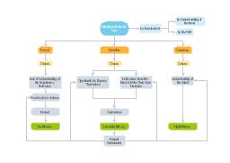 Block diagram, block diagram,