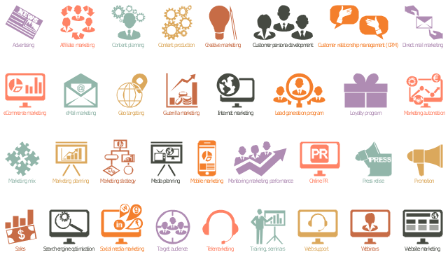 Design Elements Marketing Pictograms Management