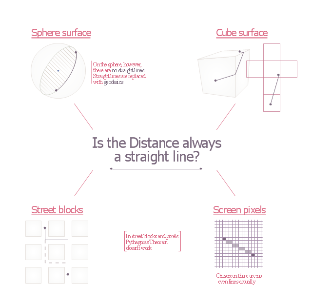 Educational infogram, title text block, square brackets callout, brackets, callout with divider, Bezier connector,