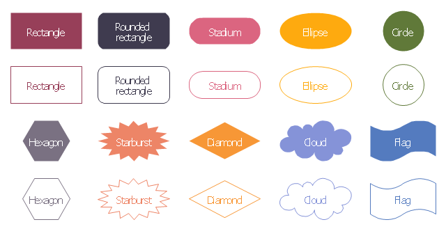 Diagram blocks, marketing diagram, flag, education diagram, starburst, education diagram, stadium, education diagram, rounded rectangle, education diagram, flag, education diagram, ellipse, oval, education diagram, cloud, education diagram,