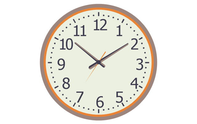 Wall clock, Wall clock,