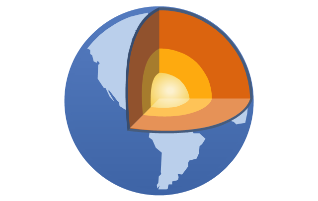 Earth's internal structure, earth's internal structure,