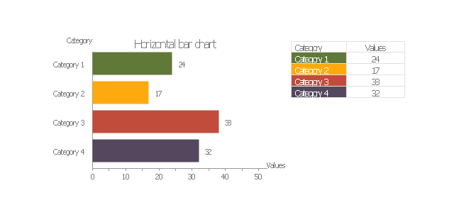 Horizontal bar chart, horizontal bar chart,