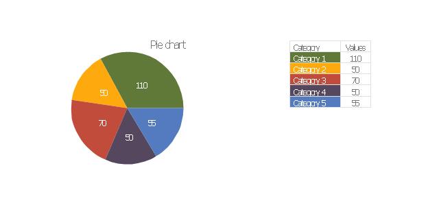 Pie chart, pie chart,