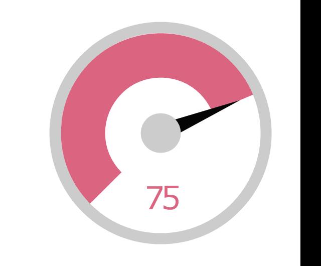 Radial gauge, radial gauge indicator, speedometer indicator,