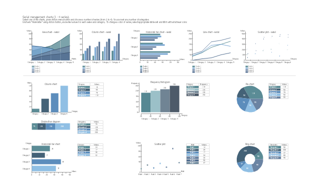 Graphs and charts, vertical bar chart, column chart, serial line chart, line graph, scatter plot, ring chart, donut chart, pie chart, horizontal bar chart, frequency histogram, divided bar diagram, area chart,