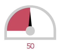 Semi-radial gauge, semi-radial gauge, speedometer gauge,