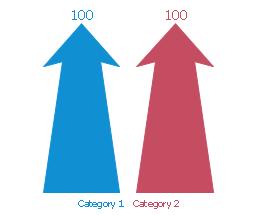 2-Columns arrow chart 2, two columns arrow chart indicator,
