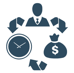 Resource management, resource management,