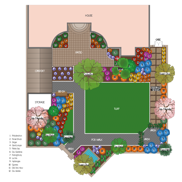 Garden layout design elements garden paths and for Garden plot designs