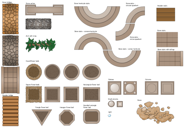 Design Elements - Garden Accessories