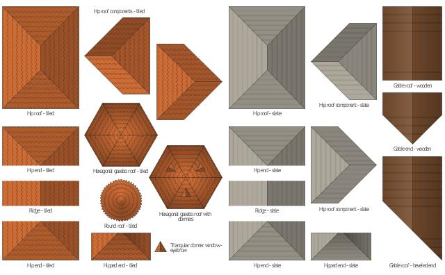 Design Elements Roofs Design Elements Sunrooms