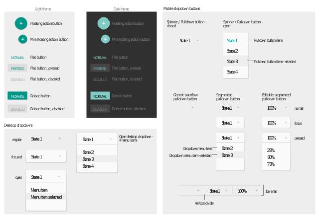 Design elements - Android buttons | UML Class Diagram