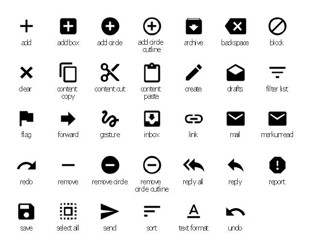 Content system icons, undo icon, text format icon, sort icon, send icon, select all icon, save icon, report icon, reply icon, reply all icon, remove icon, remove circle outline icon, remove circle icon, redo icon, markunread icon, mail icon, link icon, inbox icon, gesture icon, forward icon, flag icon, filter list icon, drafts icon, create icon, content paste icon, content cut icon, content copy icon, clear icon, block icon, backspace icon, archive icon, add icon, add circle outline icon, add circle icon, add box icon,