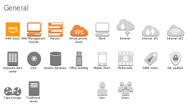 Design elements aws general amazon web services icons virtual private cloud users user traditional server ccuart Images