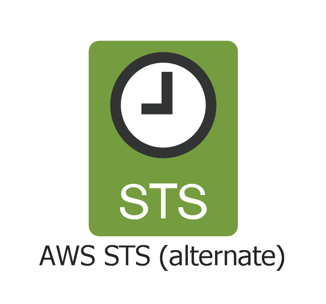 AWS STS (alternate), AWS STS, alternate,