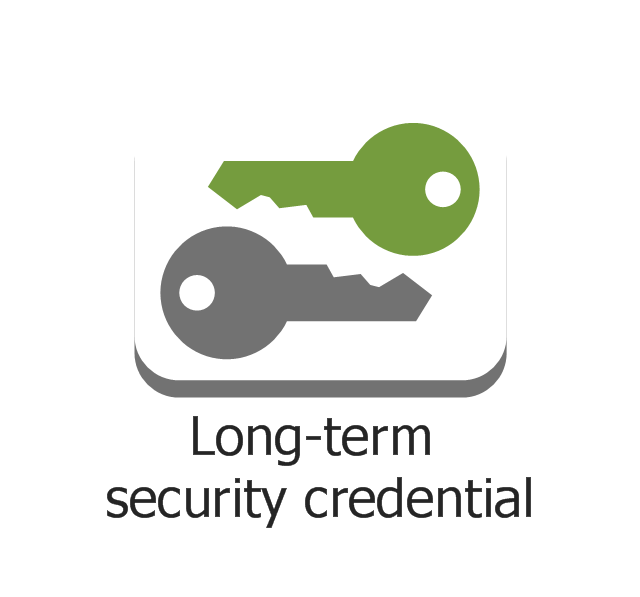 Long-term security credential, long-term security credential,