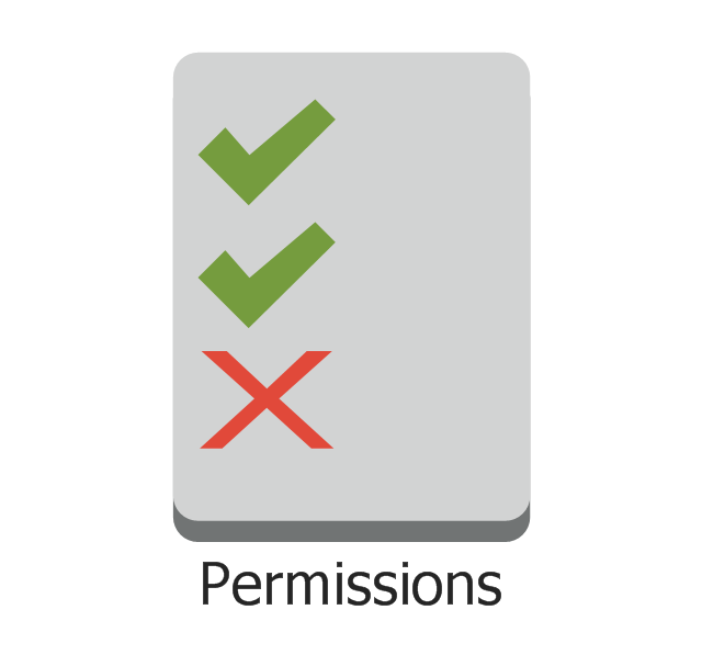 Permissions, permissions,