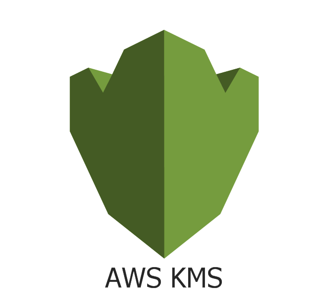 Aws Kms Images - Reverse Search