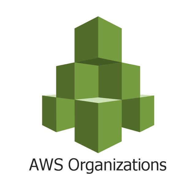 AWS Organizations, AWS Organizations,
