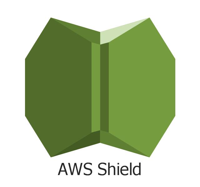 AWS Shield, AWS Shield,