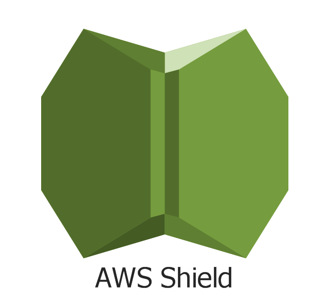 AWS Shield, AWS Shield,