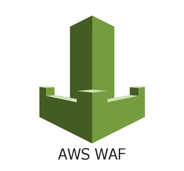 AWS WAF, AWS WAF,