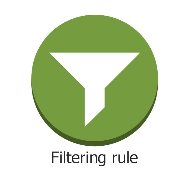Filtering rule, filtering rule,