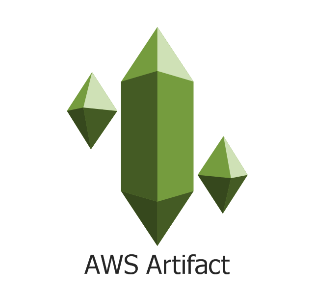 AWS Artifact, AWS Artifact,