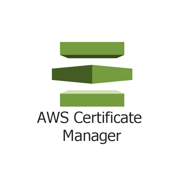 AWS Certificate Manager, AWS Certificate Manager,