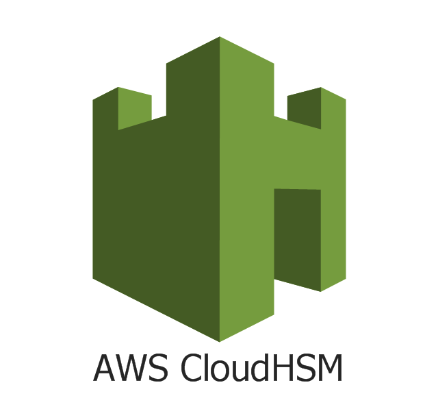 AWS CloudHSM, AWS CloudHSM,