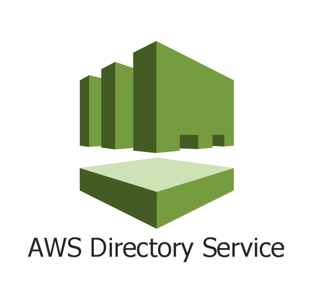 Active Directory Diagrams | Design elements - AWS Security