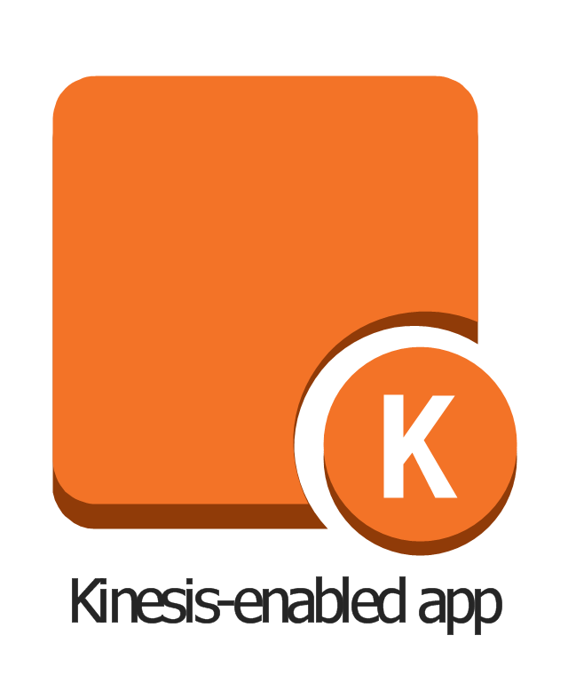 Kinesis-enabled app, Kinesis-enabled app,