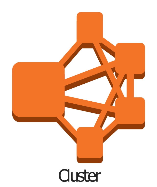 Cluster, cluster,