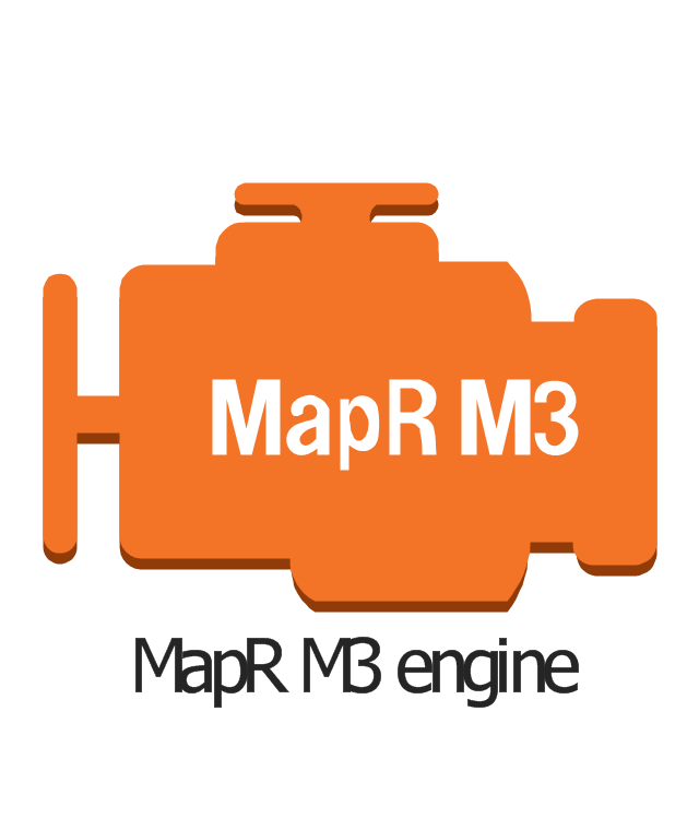 MapR M3 engine, MapR M3 engine,