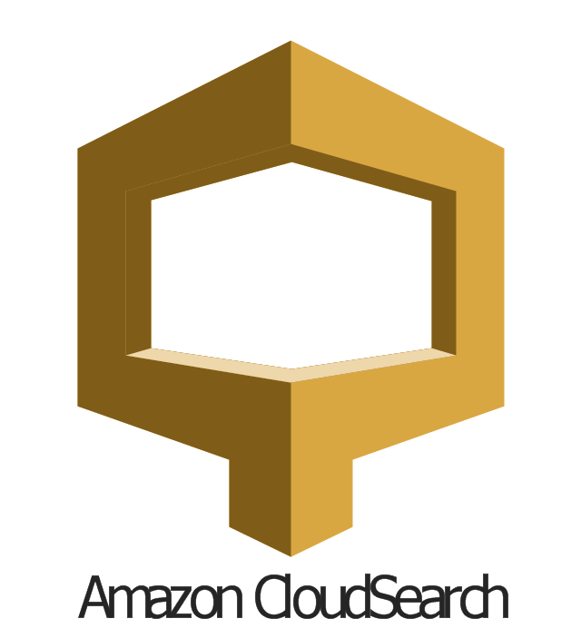 Amazon CloudSearch, Amazon CloudSearch,