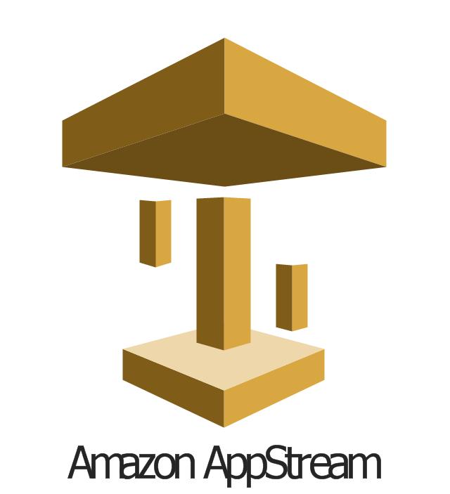 Amazon AppStream, Amazon AppStream,