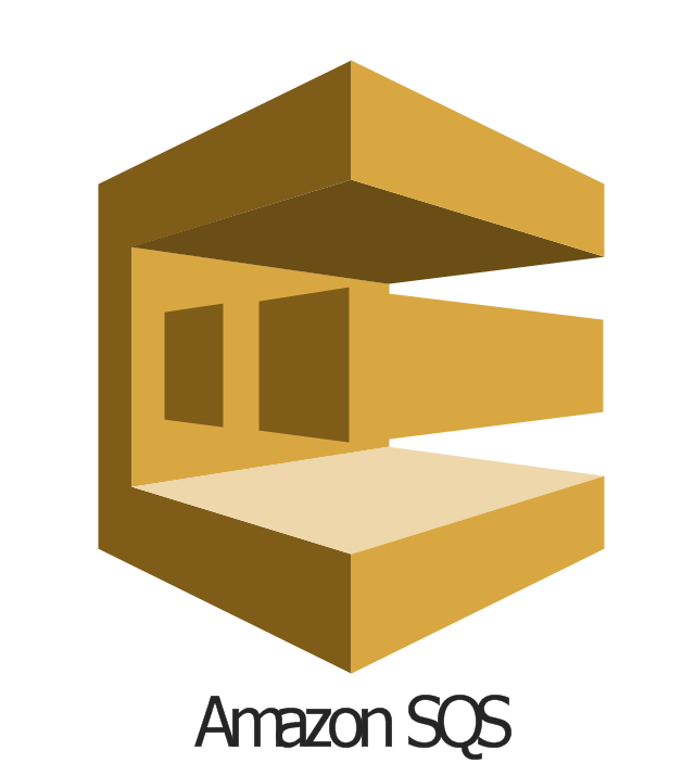 Amazon SQS, Amazon SQS, Amazon Simple Queue Service,