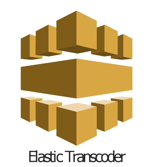 Elastic Transcoder, Elastic Transcoder,