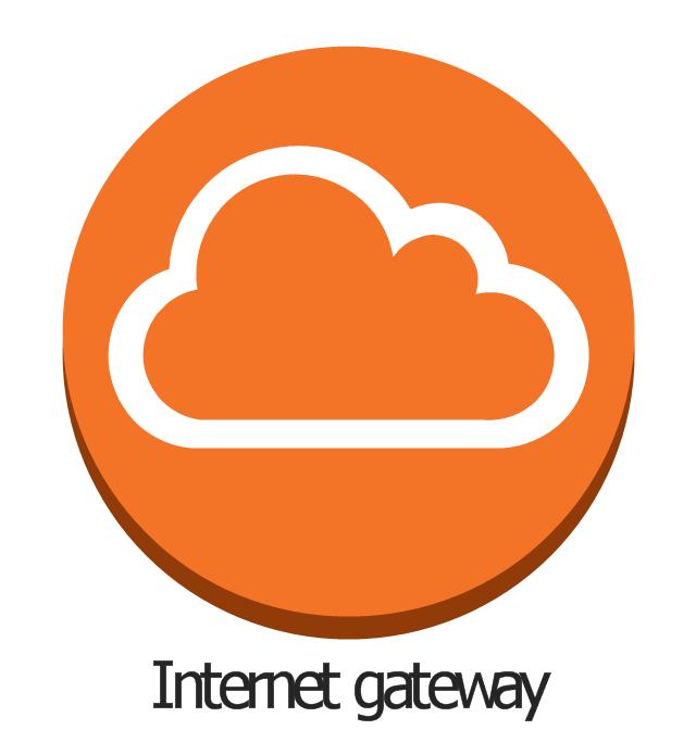 Internet gateway, internet gateway,