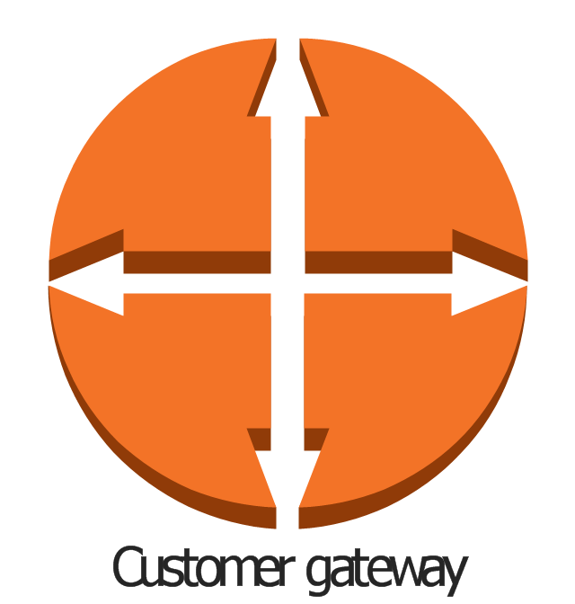 Customer gateway, customer gateway,