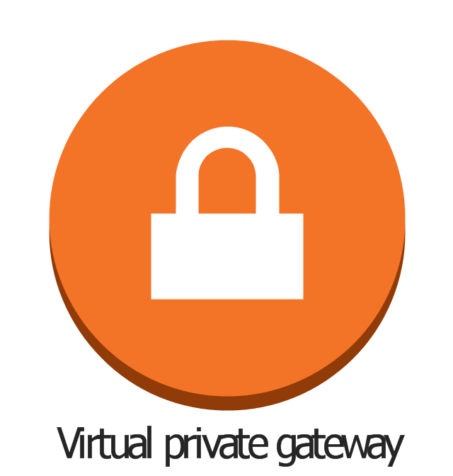 Virtual private gateway, virtual private gateway,