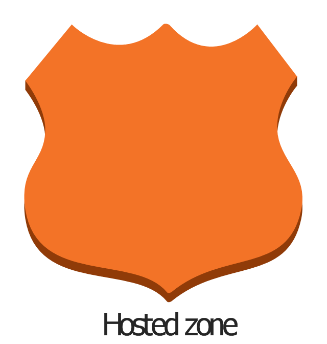 Hosted zone, hosted zone,