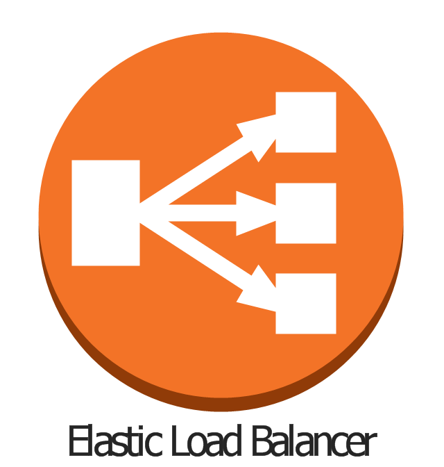 Elastic Load Balancer, elastic load balancer,
