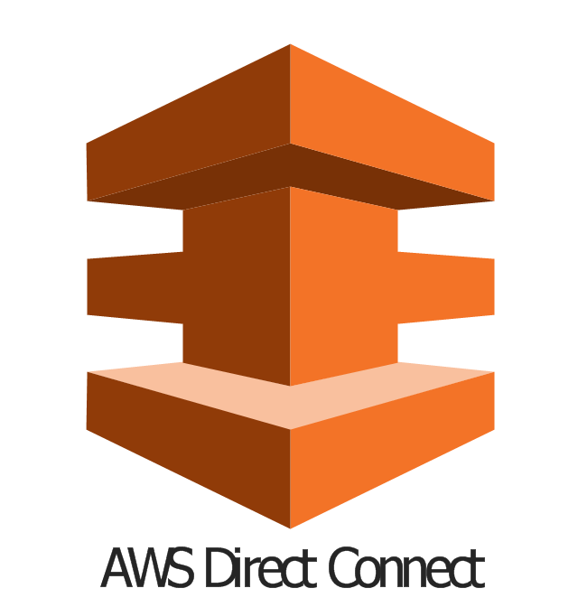 AWS Direct Connect, AWS direct connect,