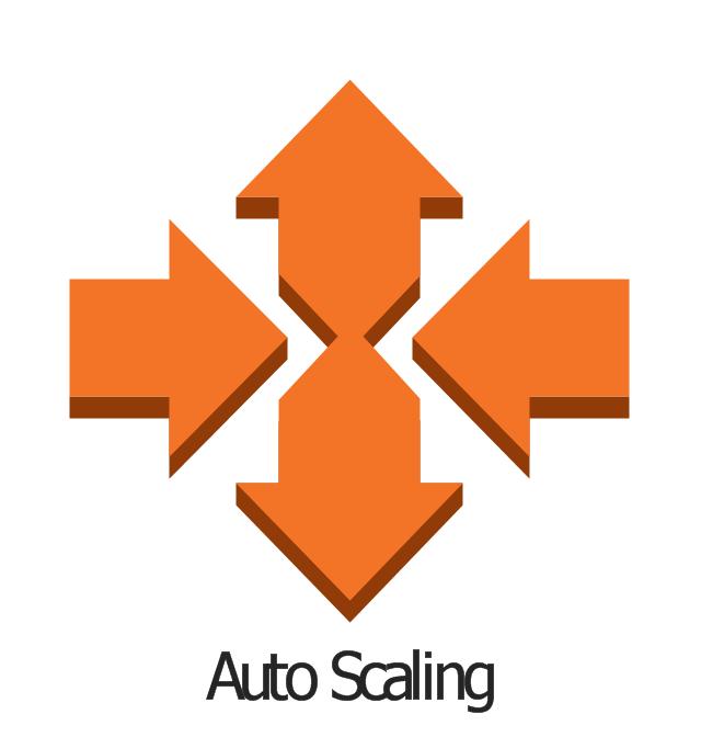Auto Scaling, auto scaling,