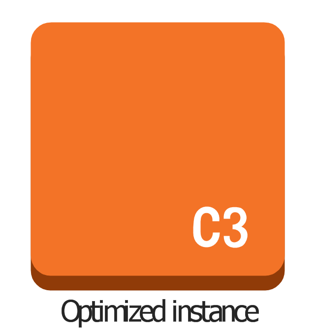 Optimized instance, optimized instance,