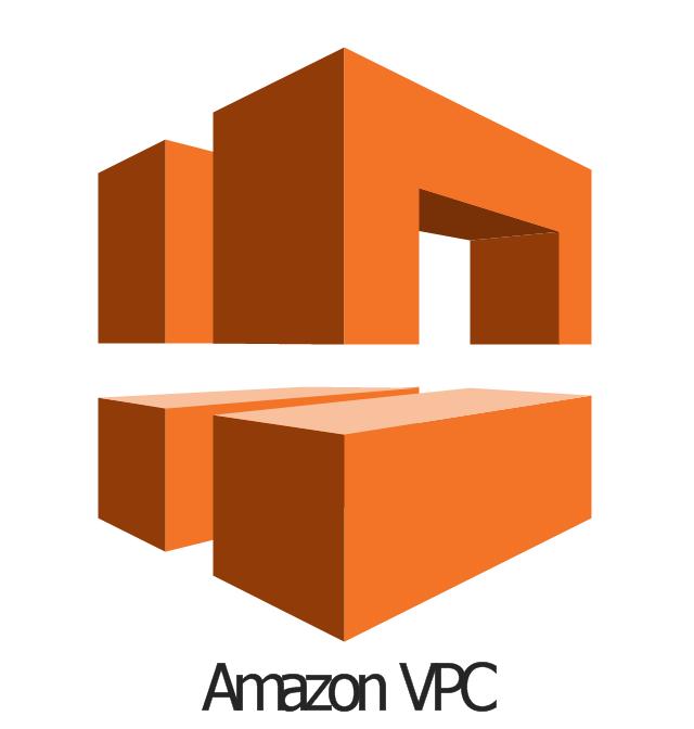 Amazon VPC, Amazon VPC,