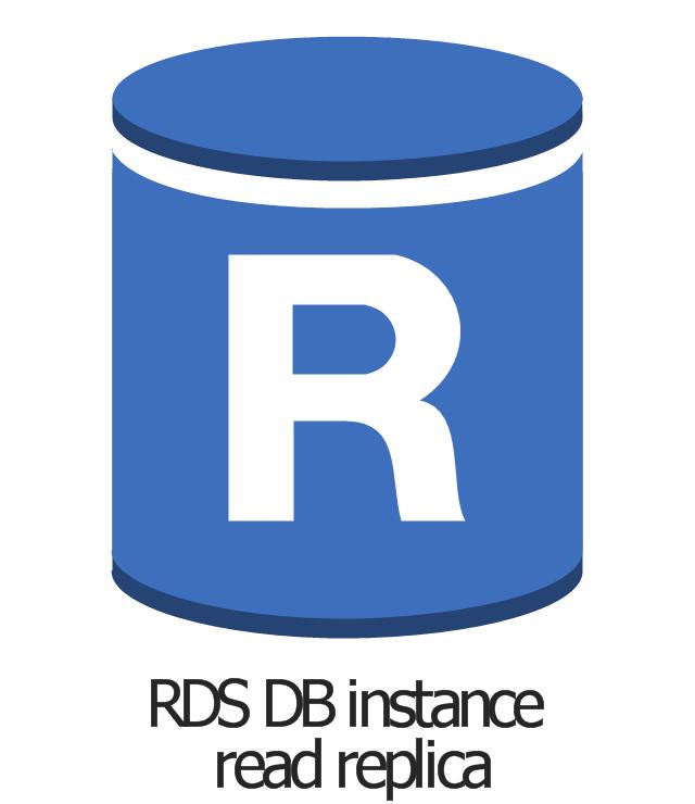 RDS DB instance read replica, RDS DB instance read replica,